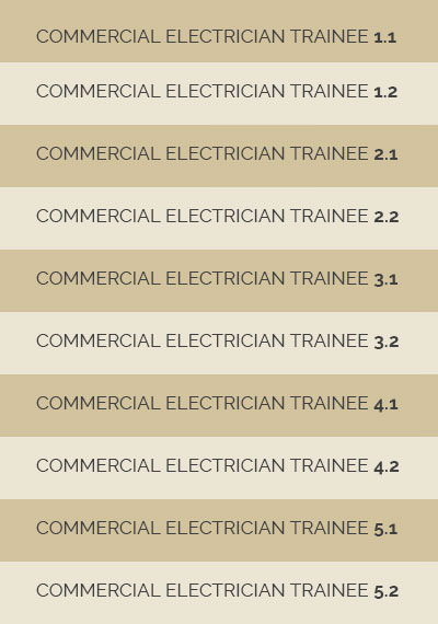 Commercial Trainee Classes